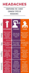 common headache back of head types